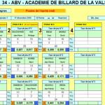 3BR1 T2 Soir ABV  2016-2017