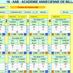 BR1 T2 AAB Soir 2016-2017