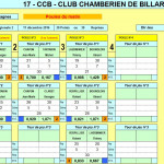 BR2 T2 Matin CCB  2016-2017