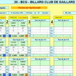 BR2 T2 Soir BCG  2016-2017