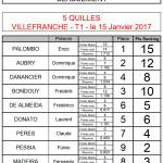 5Q T3 villefranche -1 2016-2017