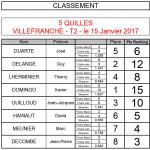 5Q T3 villefranche -2 2016-2017