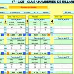 BR1 T3 CCB Matin 2016-2017