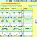 BR1 T3 CCB Soir 2016-2017