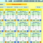 3BN3 T3 AAB Matin 2016-2017