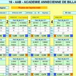 3BN3 T3 AAB soir 2016-2017