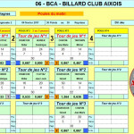 BR2 T3 Matin BCA  2016-2017