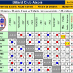 Résultats BR1 FD BCA 2016-2017