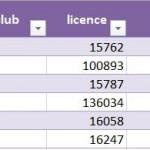 Classement LR2 après T2 2017-2018