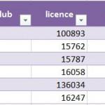 Classement LR2 après T3 2017-2018