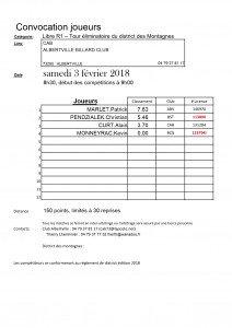 Convocation Joueurs-LR1-2eme tour-CAB.pdf saison 2017-2018