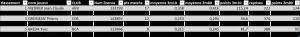 classement 3BR1 apres T2