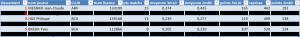 classement 3BR1 apres T3