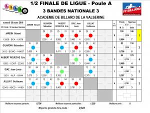 DEMIE FINALE DE LIGUE 3BN3 29mars 19 ABV